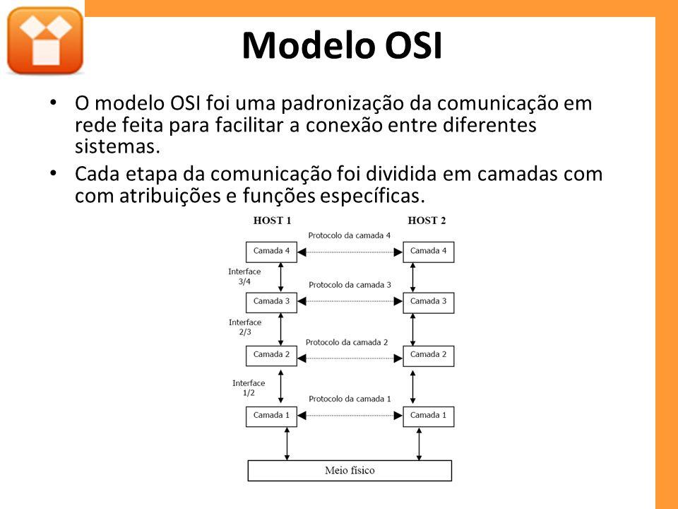 Modelo OSI O modelo OSI foi uma padronização da comunicação em rede feita para facilitar a conexão entre diferentes sistemas. Cada etapa da comunicaçã