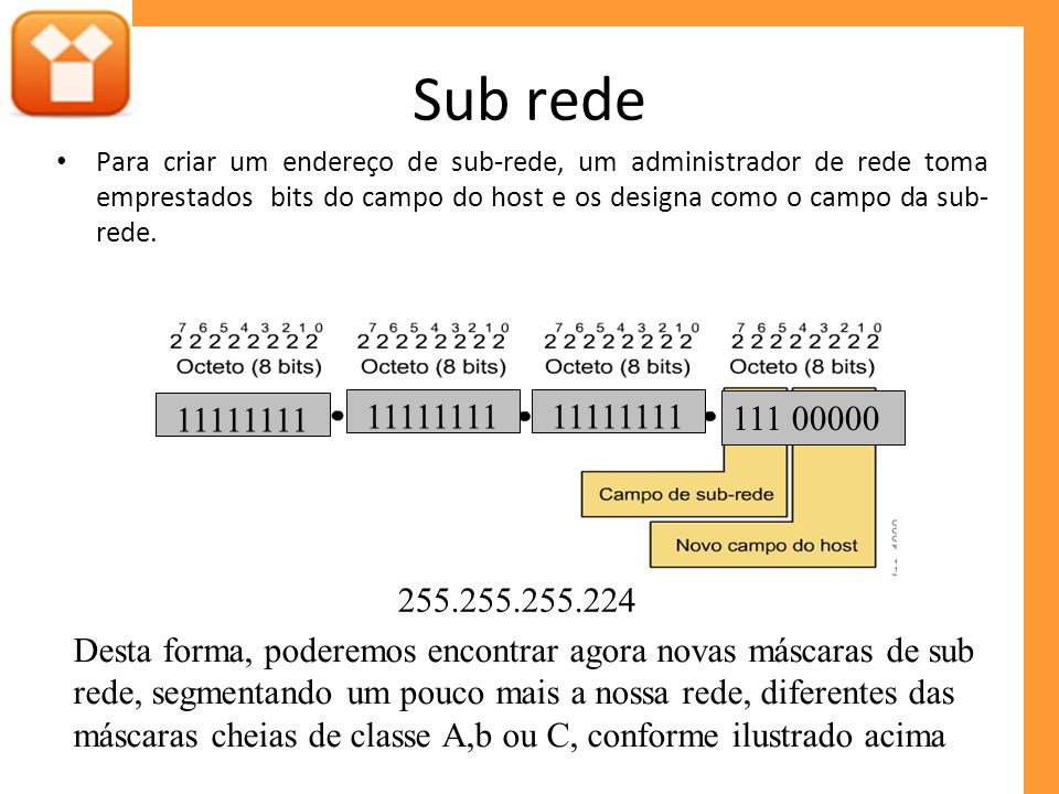 Para criar um endereço de sub-rede, um administrador de rede toma emprestados bits do campo do host e os designa como o campo da sub- rede. Desta form