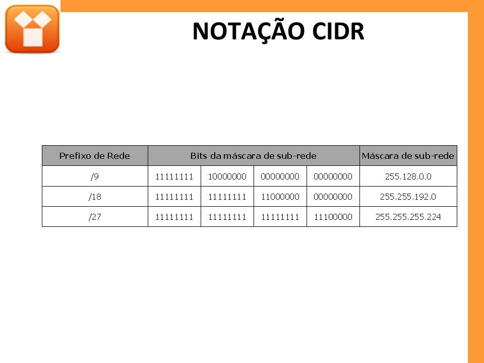 NOTAÇÃO CIDR