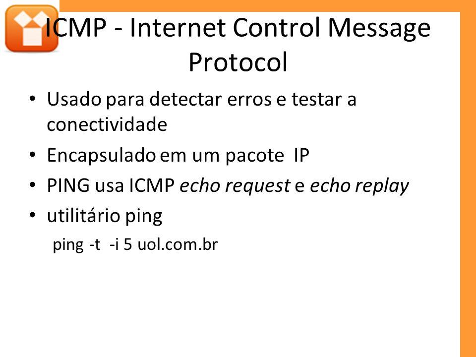 ICMP - Internet Control Message Protocol Usado para detectar erros e testar a conectividade Encapsulado em um pacote IP PING usa ICMP echo request e e