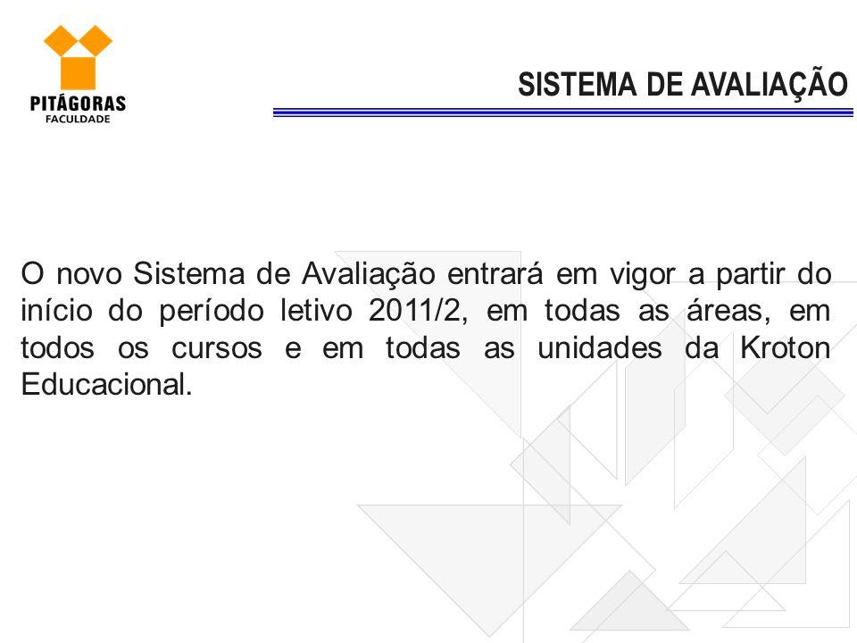 O novo Sistema de Avaliação entrará em vigor a partir do início do período letivo 2011/2, em todas as áreas, em todos os cursos e em todas as unidades