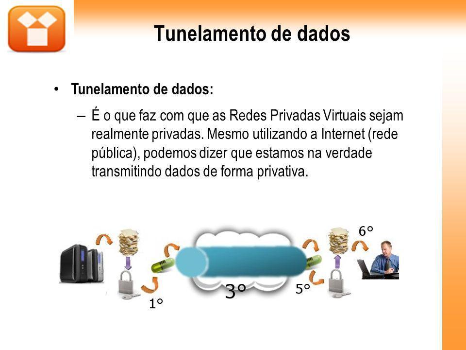 Tunelamento de dados Tunelamento de dados: – É o que faz com que as Redes Privadas Virtuais sejam realmente privadas. Mesmo utilizando a Internet (red