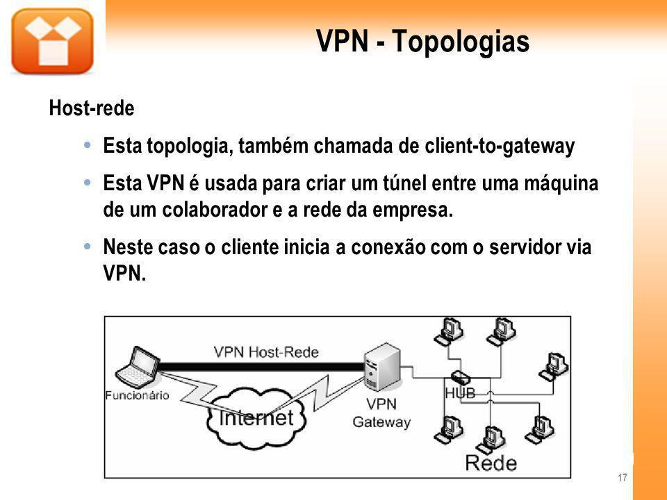 VPN - Topologias Host-rede Esta topologia, também chamada de client-to-gateway Esta VPN é usada para criar um túnel entre uma máquina de um colaborado