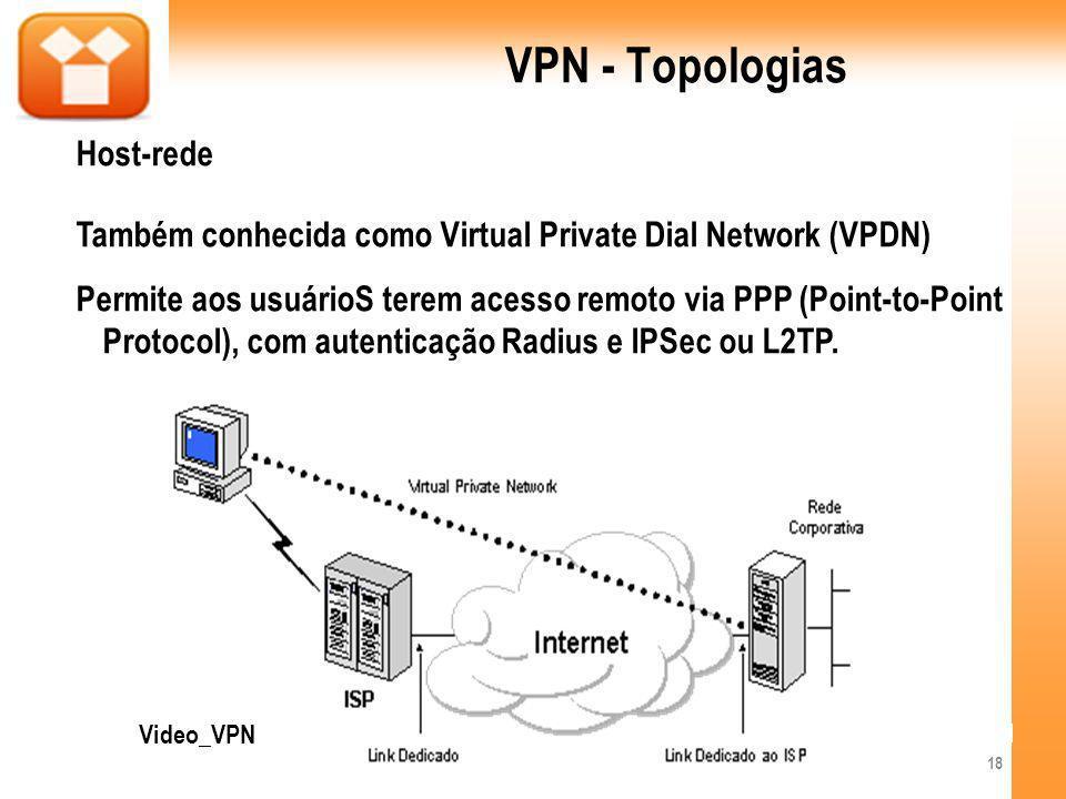 VPN - Topologias Host-rede Também conhecida como Virtual Private Dial Network (VPDN) Permite aos usuárioS terem acesso remoto via PPP (Point-to-Point