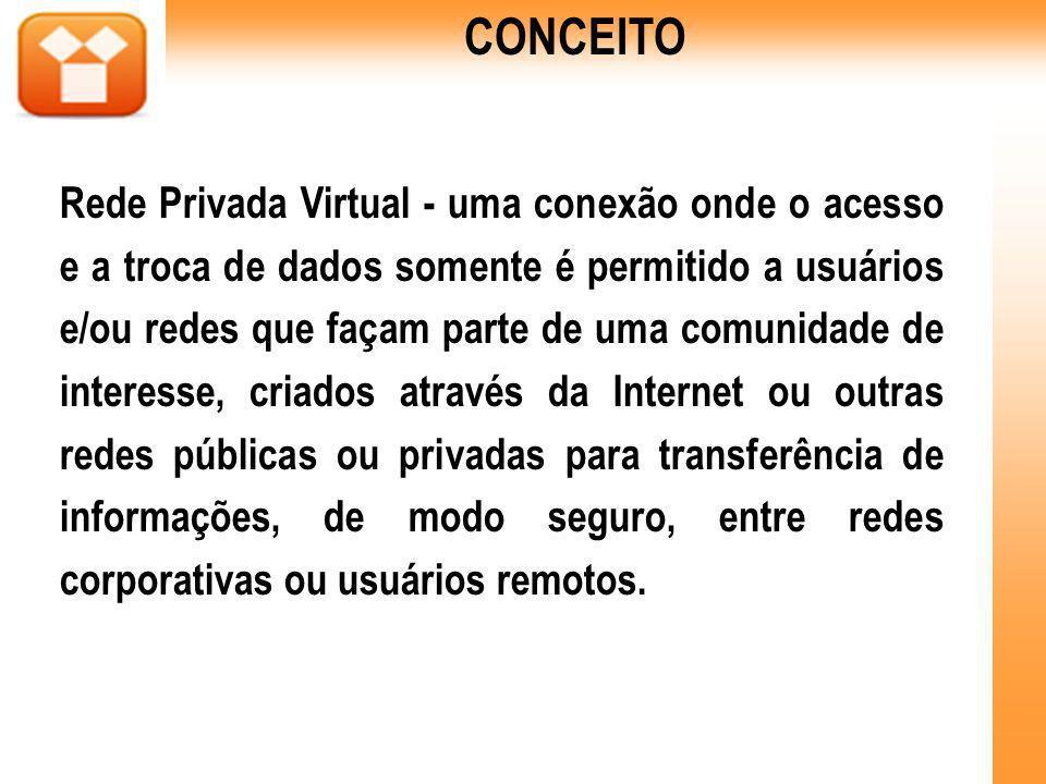 CONCEITO Rede Privada Virtual - uma conexão onde o acesso e a troca de dados somente é permitido a usuários e/ou redes que façam parte de uma comunidade de interesse, criados através da Internet ou outras redes públicas ou privadas para transferência de informações, de modo seguro, entre redes corporativas ou usuários remotos.