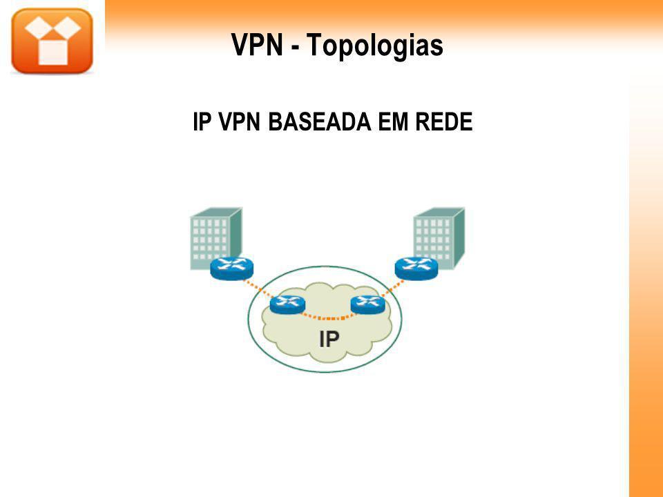 IP VPN BASEADA EM REDE VPN - Topologias