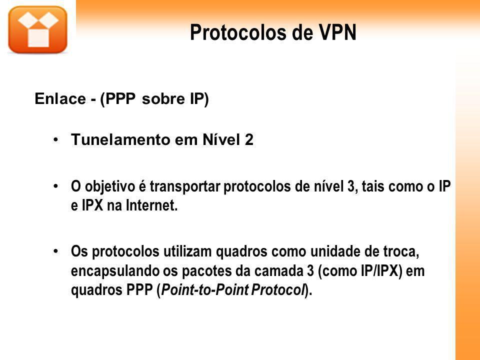 Enlace - (PPP sobre IP) Tunelamento em Nível 2 O objetivo é transportar protocolos de nível 3, tais como o IP e IPX na Internet. Os protocolos utiliza