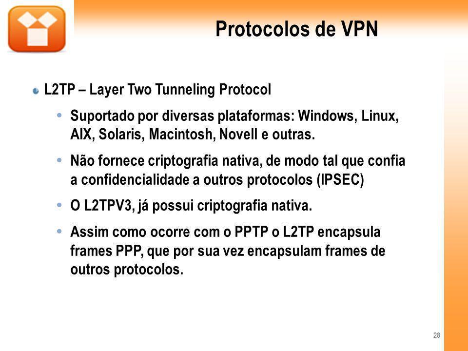 Protocolos de VPN L2TP – Layer Two Tunneling Protocol Suportado por diversas plataformas: Windows, Linux, AIX, Solaris, Macintosh, Novell e outras. Nã