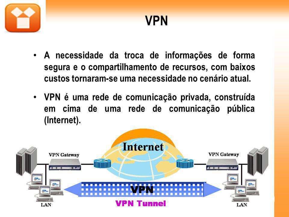 VPN A necessidade da troca de informações de forma segura e o compartilhamento de recursos, com baixos custos tornaram-se uma necessidade no cenário a