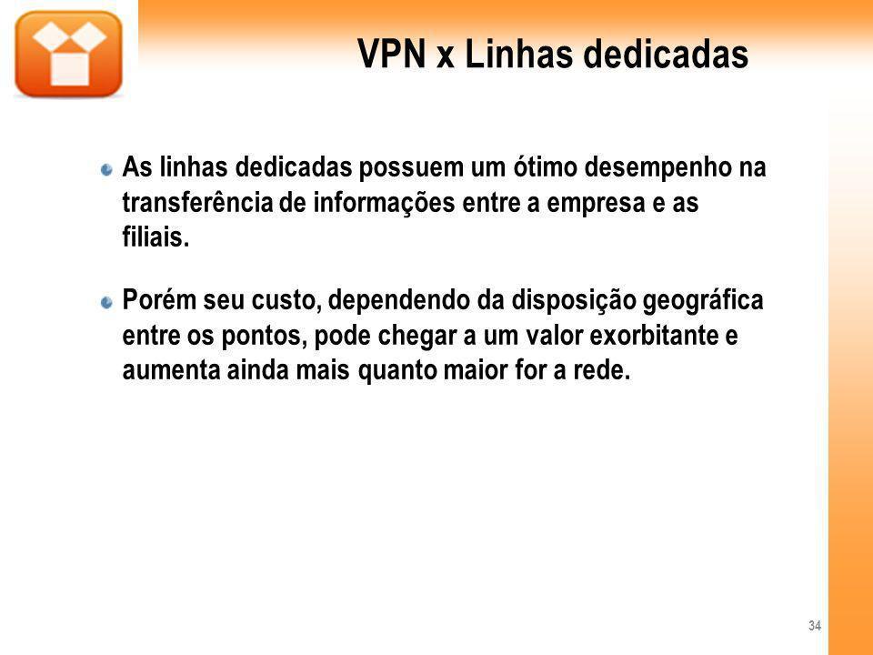VPN x Linhas dedicadas As linhas dedicadas possuem um ótimo desempenho na transferência de informações entre a empresa e as filiais. Porém seu custo,