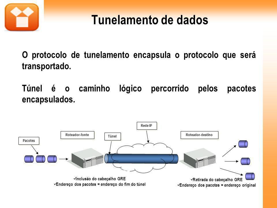 Tunelamento de dados O protocolo de tunelamento encapsula o protocolo que será transportado. Túnel é o caminho lógico percorrido pelos pacotes encapsu
