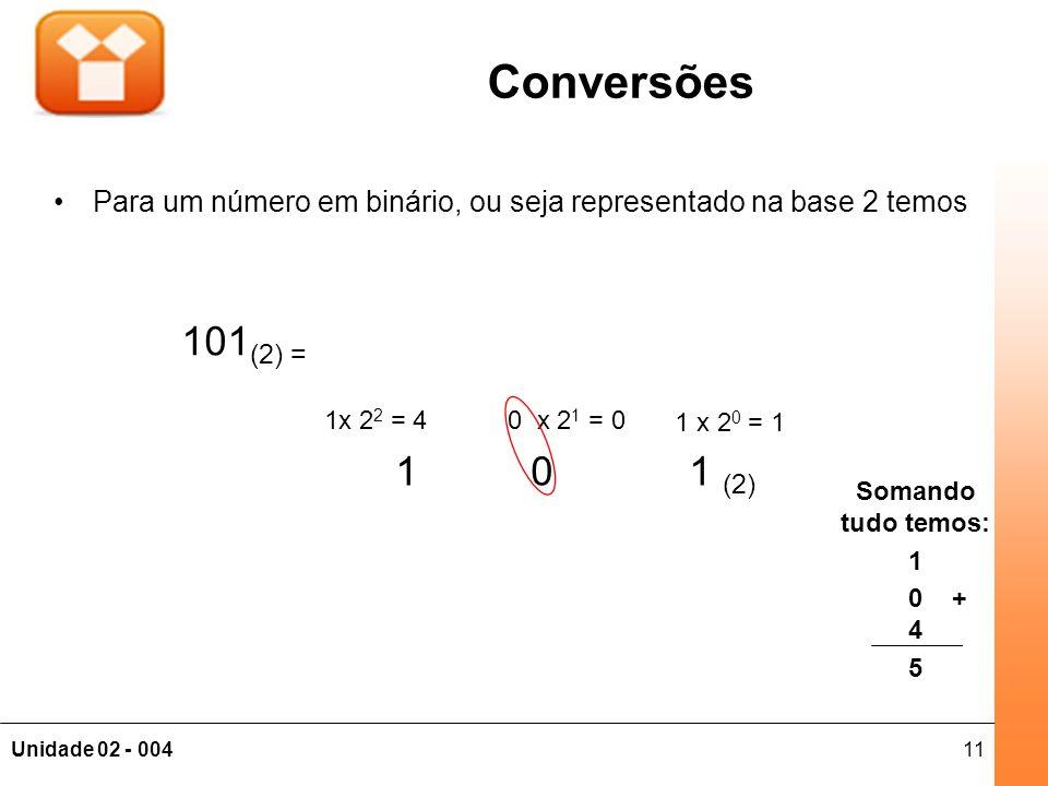 11Unidade 02 - 004 Fundamentos de Redes Conversões Para um número em binário, ou seja representado na base 2 temos 101 (2) = 1 0 1 (2) 1 x 2 0 = 1 0 x