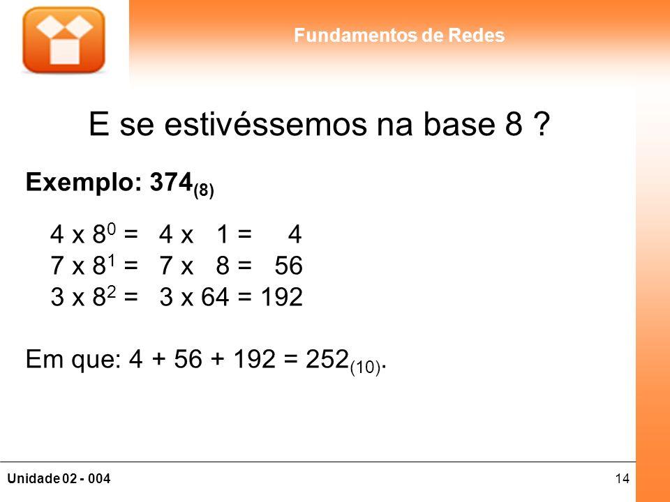 14Unidade 02 - 004 Fundamentos de Redes E se estivéssemos na base 8 ? Exemplo: 374 (8) 4 x 8 0 =4 x 1 = 4 7 x 8 1 =7 x 8 = 56 3 x 8 2 =3 x 64 = 192 Em