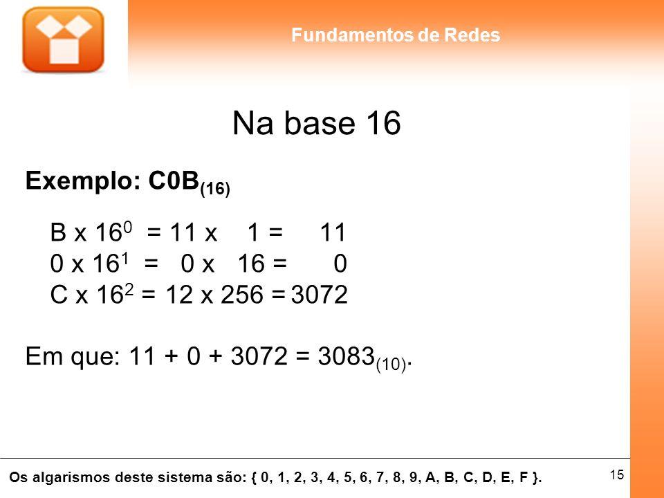 15Unidade 02 - 004 Fundamentos de Redes Na base 16 Exemplo: C0B (16) B x 16 0 = 11 x 1 = 11 0 x 16 1 = 0 x 16 = 0 C x 16 2 = 12 x 256 =3072 Em que: 11