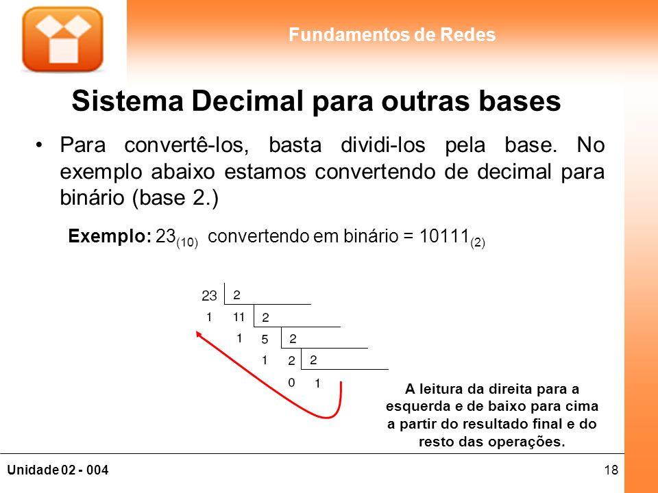 18Unidade 02 - 004 Fundamentos de Redes Para convertê-los, basta dividi-los pela base. No exemplo abaixo estamos convertendo de decimal para binário (