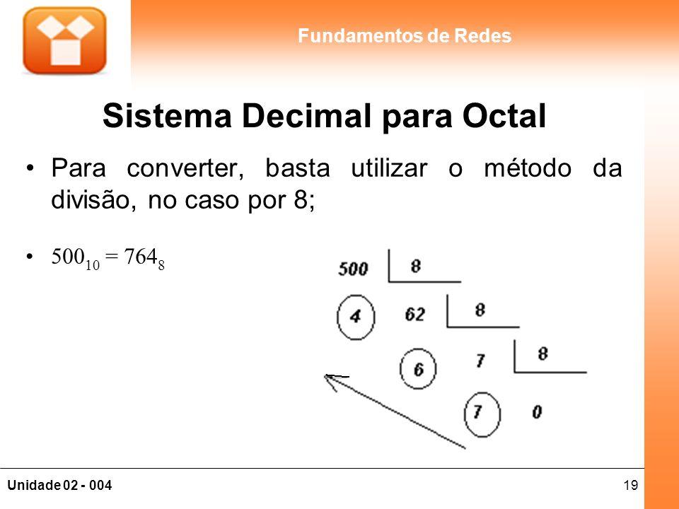 19Unidade 02 - 004 Fundamentos de Redes Sistema Decimal para Octal Para converter, basta utilizar o método da divisão, no caso por 8; 500 10 = 764 8