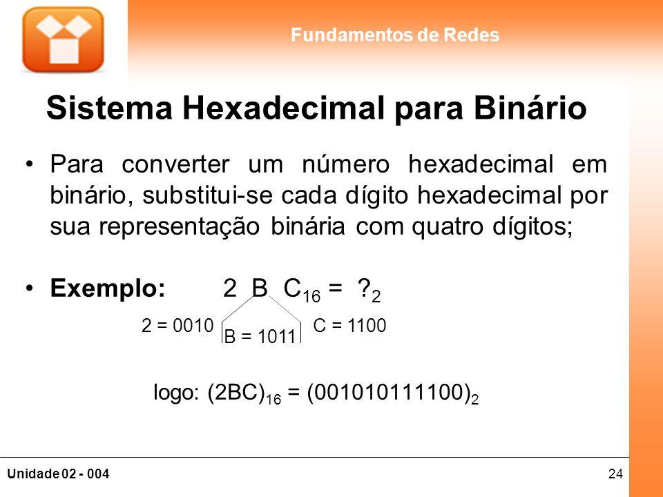 24Unidade 02 - 004 Fundamentos de Redes Sistema Hexadecimal para Binário Para converter um número hexadecimal em binário, substitui-se cada dígito hex