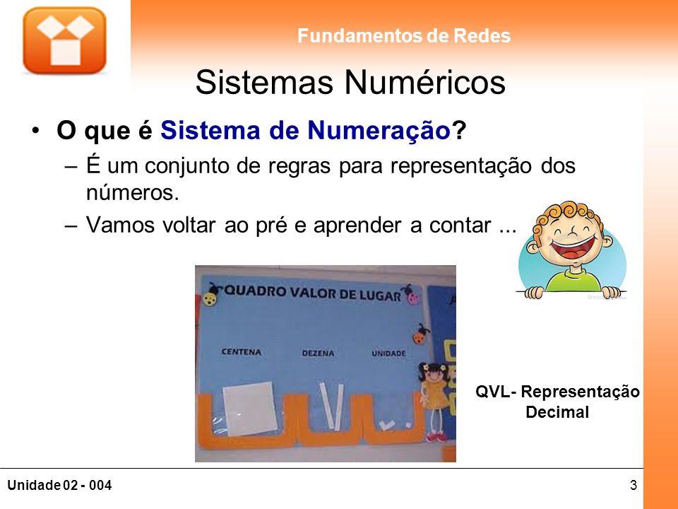 3Unidade 02 - 004 Fundamentos de Redes Sistemas Numéricos O que é Sistema de Numeração? –É um conjunto de regras para representação dos números. –Vamo