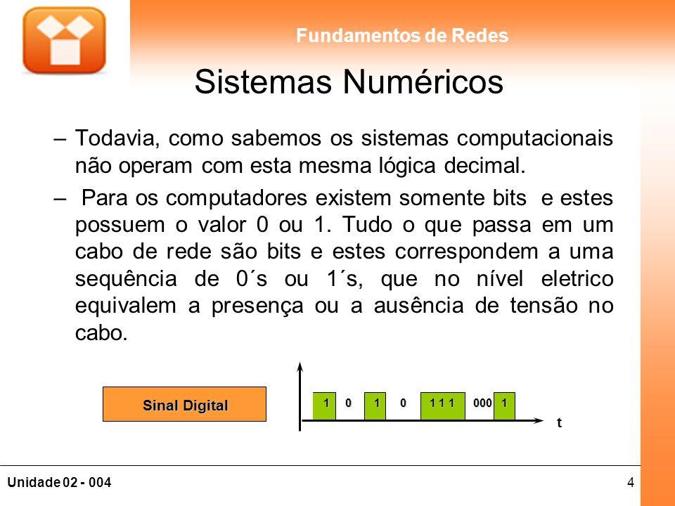 4Unidade 02 - 004 Fundamentos de Redes Sistemas Numéricos –Todavia, como sabemos os sistemas computacionais não operam com esta mesma lógica decimal.