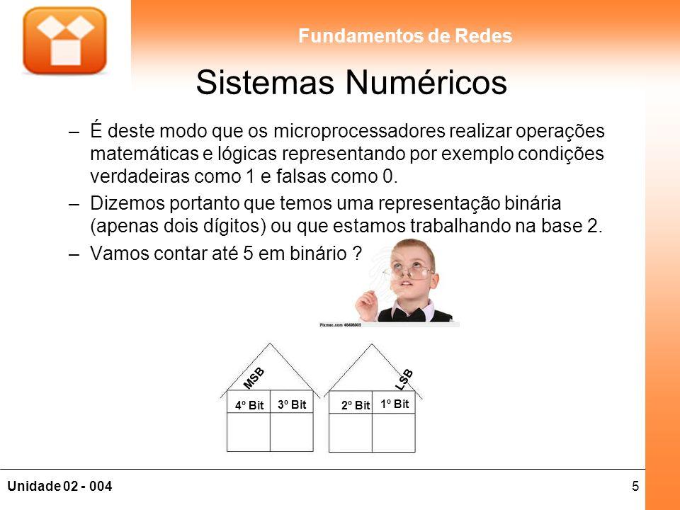5Unidade 02 - 004 Fundamentos de Redes –É deste modo que os microprocessadores realizar operações matemáticas e lógicas representando por exemplo cond