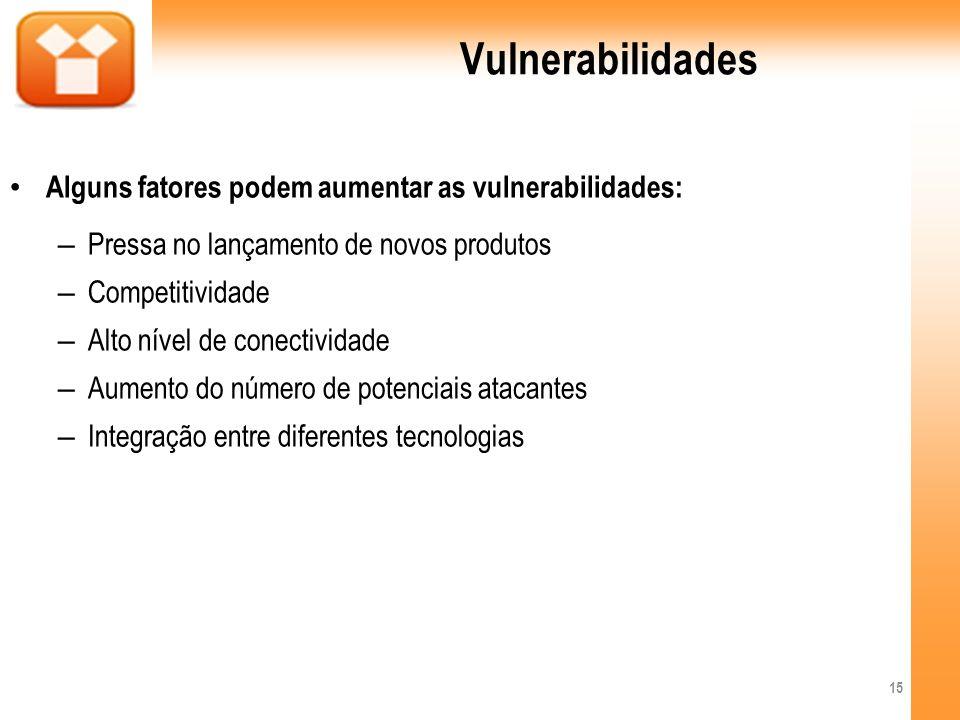 Vulnerabilidades Alguns fatores podem aumentar as vulnerabilidades: – Pressa no lançamento de novos produtos – Competitividade – Alto nível de conecti