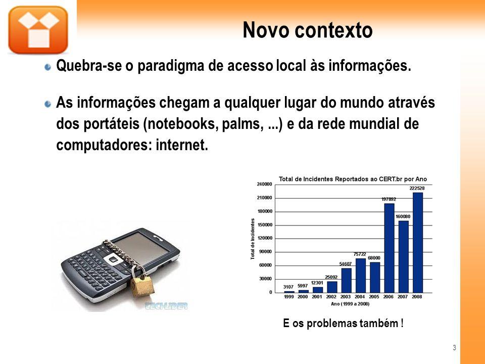 Novo contexto Quebra-se o paradigma de acesso local às informações. As informações chegam a qualquer lugar do mundo através dos portáteis (notebooks,