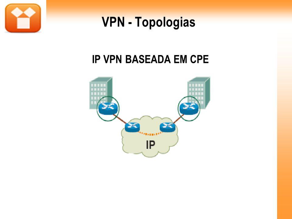 IP VPN BASEADA EM CPE VPN - Topologias