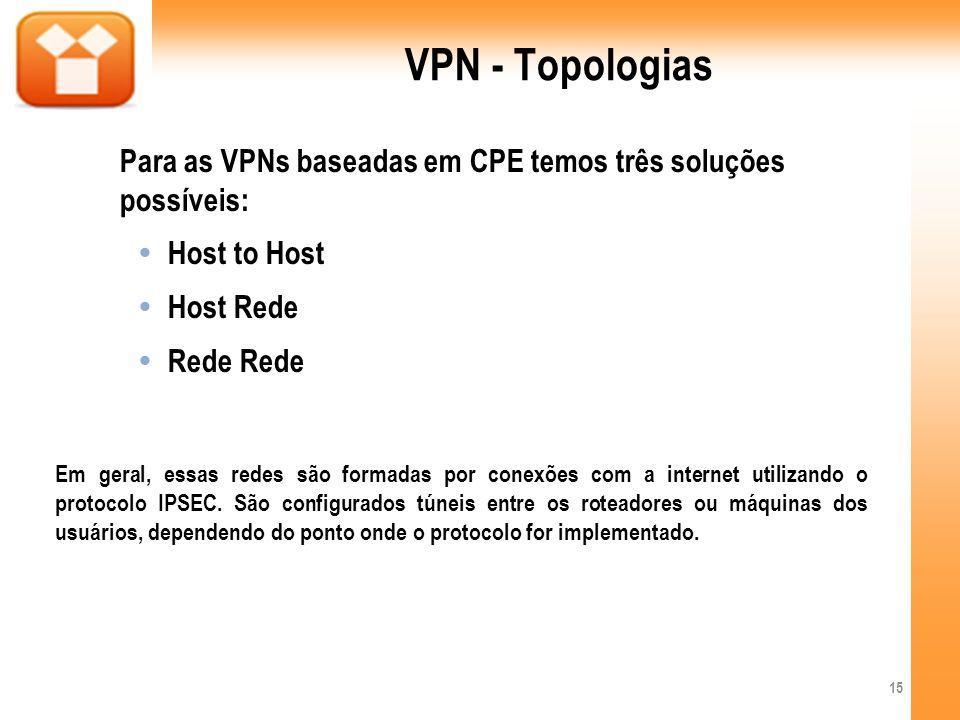 15 VPN - Topologias Para as VPNs baseadas em CPE temos três soluções possíveis: Host to Host Host Rede Rede Rede Em geral, essas redes são formadas po