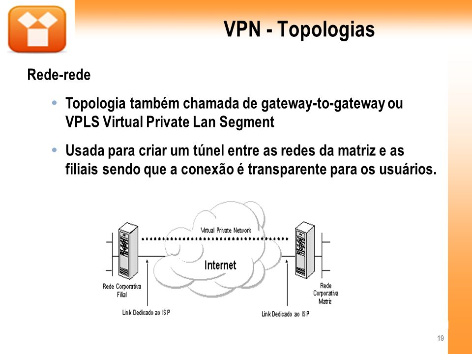 VPN - Topologias Rede-rede Topologia também chamada de gateway-to-gateway ou VPLS Virtual Private Lan Segment Usada para criar um túnel entre as redes