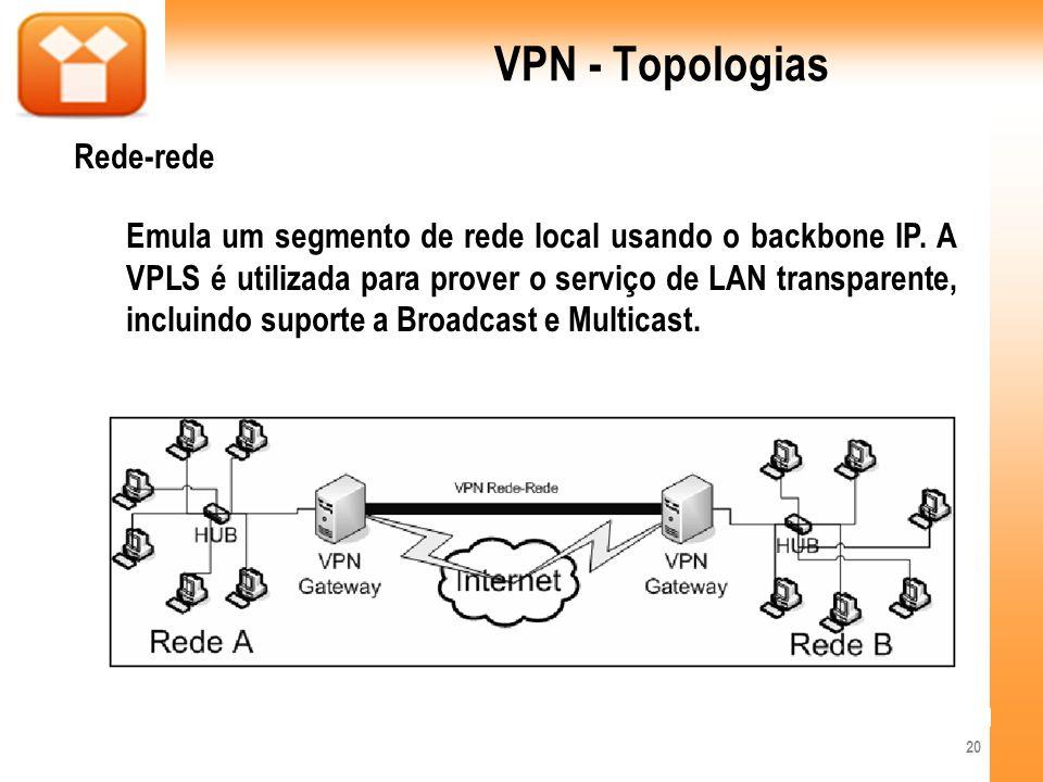 VPN - Topologias Rede-rede Emula um segmento de rede local usando o backbone IP. A VPLS é utilizada para prover o serviço de LAN transparente, incluin