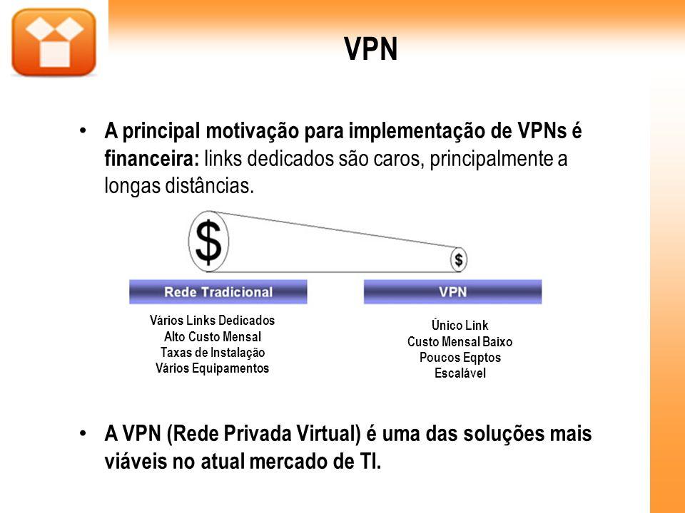 VPN A principal motivação para implementação de VPNs é financeira: links dedicados são caros, principalmente a longas distâncias. A VPN (Rede Privada