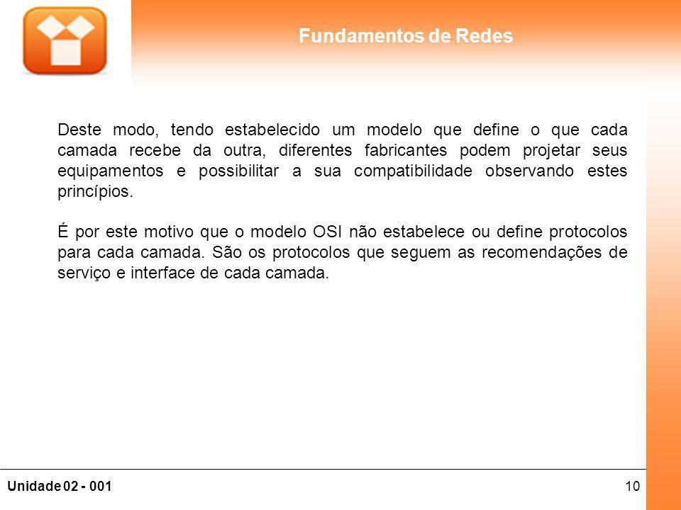 10Unidade 02 - 001 Fundamentos de Redes Deste modo, tendo estabelecido um modelo que define o que cada camada recebe da outra, diferentes fabricantes
