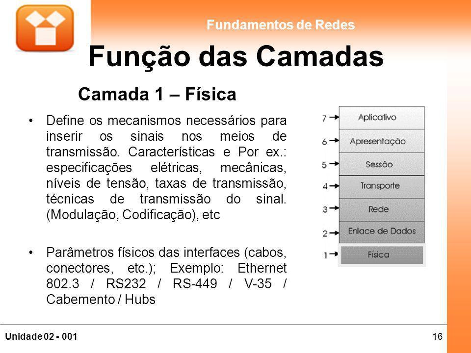 16Unidade 02 - 001 Fundamentos de Redes Função das Camadas Camada 1 – Física Define os mecanismos necessários para inserir os sinais nos meios de tran