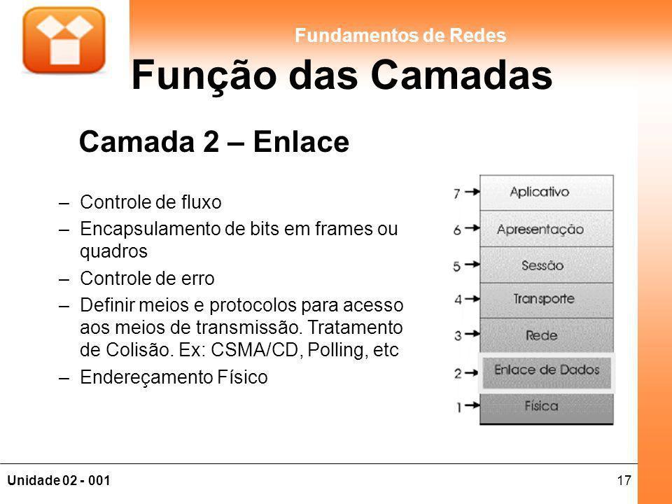 17Unidade 02 - 001 Fundamentos de Redes Função das Camadas Camada 2 – Enlace –Controle de fluxo –Encapsulamento de bits em frames ou quadros –Controle