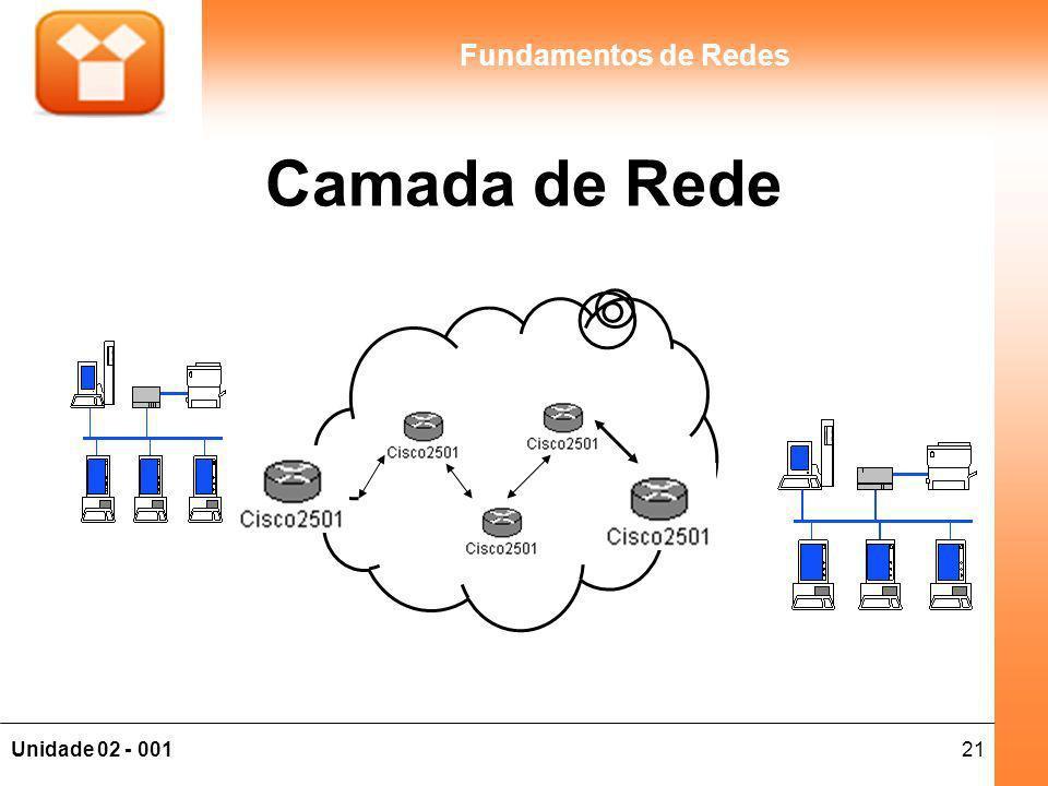 21Unidade 02 - 001 Fundamentos de Redes Camada de Rede