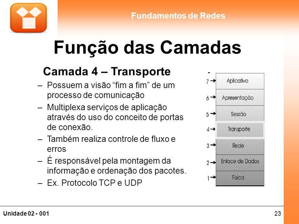 23Unidade 02 - 001 Fundamentos de Redes Função das Camadas Camada 4 – Transporte –Possuem a visão fim a fim de um processo de comunicação –Multiplexa