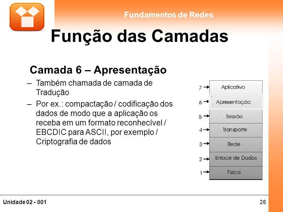 26Unidade 02 - 001 Fundamentos de Redes Função das Camadas Camada 6 – Apresentação –Também chamada de camada de Tradução –Por ex.: compactação / codif
