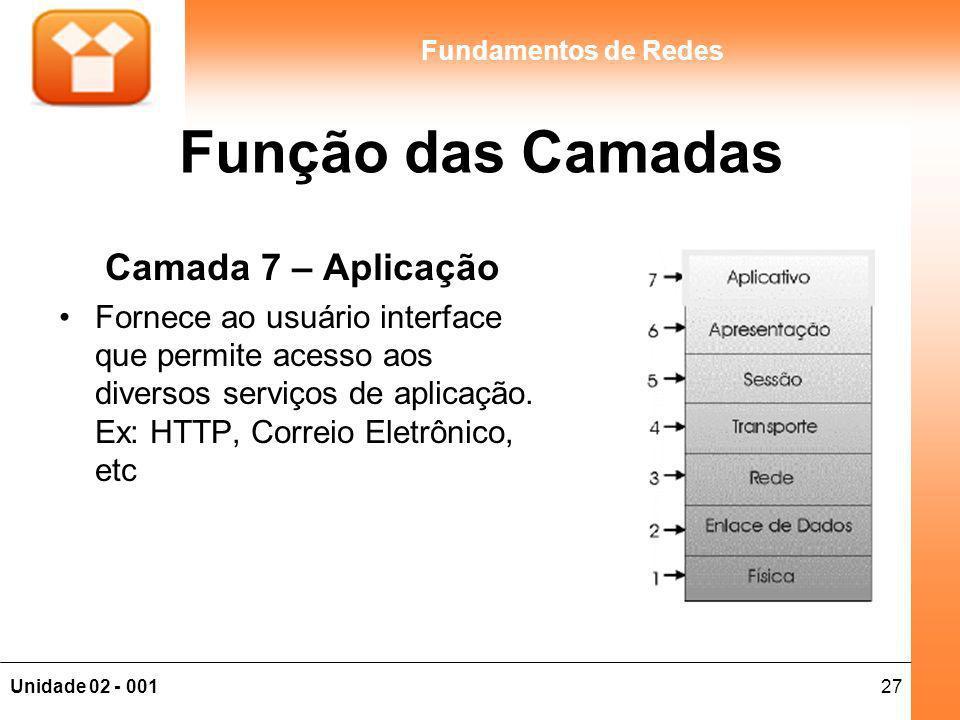 27Unidade 02 - 001 Fundamentos de Redes Função das Camadas Camada 7 – Aplicação Fornece ao usuário interface que permite acesso aos diversos serviços