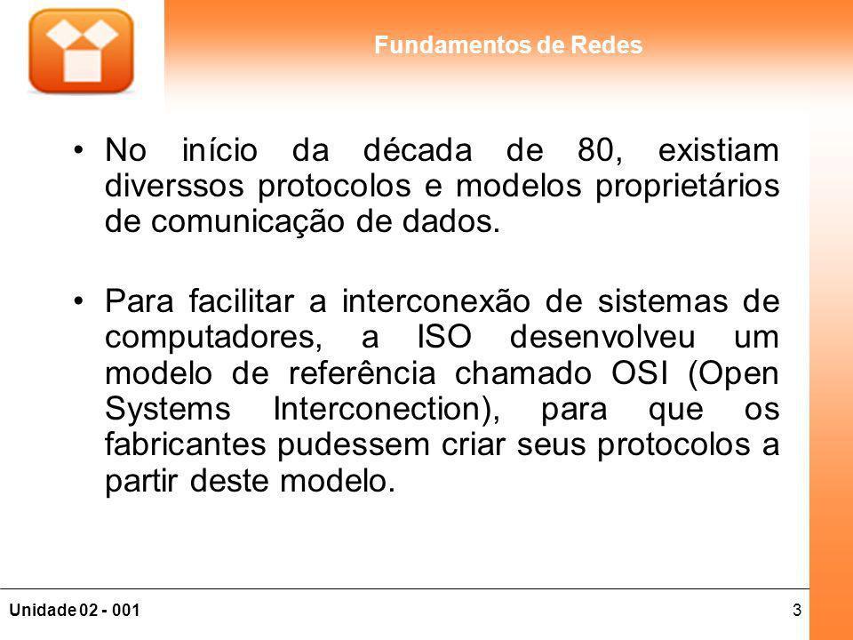 4Unidade 02 - 001 Fundamentos de Redes Modelo OSI Se o Sistema A fosse de um fabricante diferente dos Sistemas B, C ou D não haveria a possibilidade de Interligação porque não existia padronização; Com o modelo OSI, a partir de 1978, os fabricantes começaram a criar seus sistemas seguindo este padrão; Por quê os fabricantes começaram a seguir este padrão?