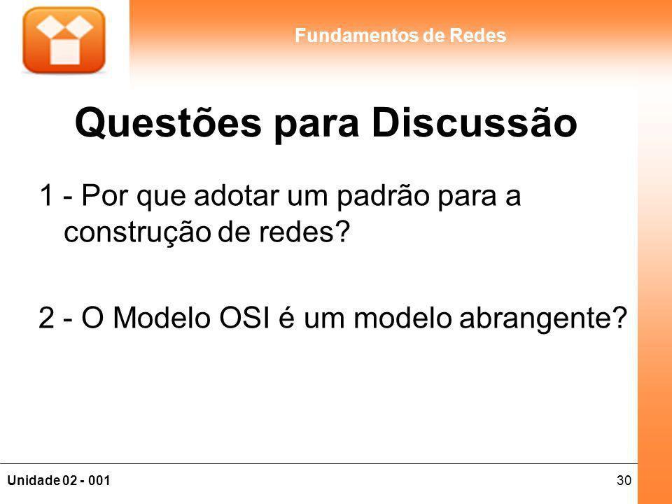 30Unidade 02 - 001 Fundamentos de Redes Questões para Discussão 1 - Por que adotar um padrão para a construção de redes? 2 - O Modelo OSI é um modelo