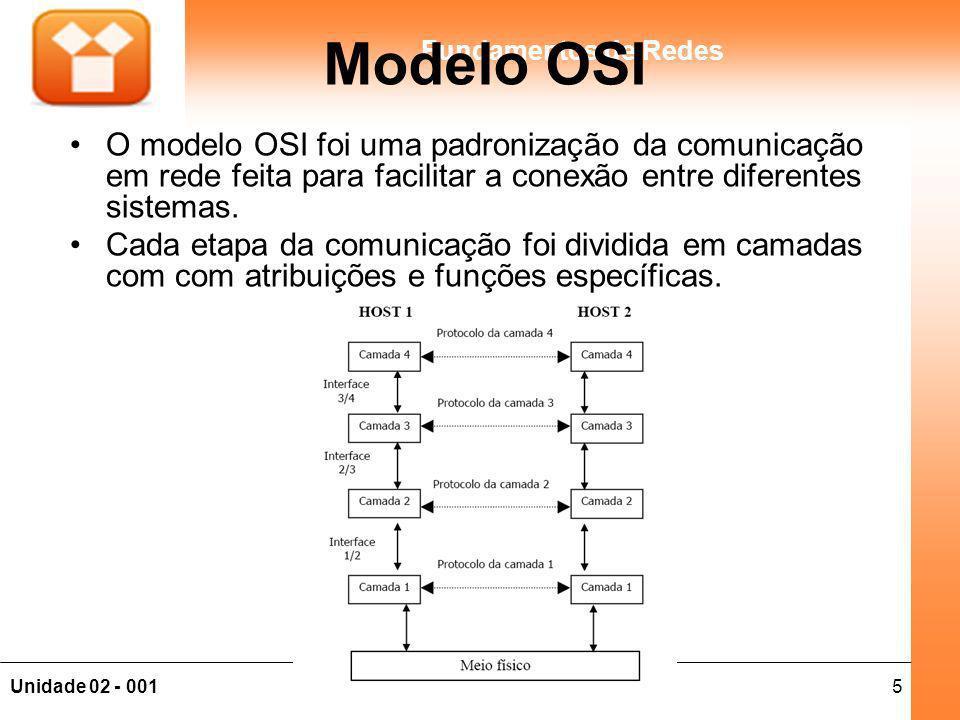 6Unidade 02 - 001 Fundamentos de Redes Aplicação Apresentação Sessão Transporte Rede Enlace Físico 7 6 5 4 3 2 1 CAMADASCAMADAS Modelo de comunicação baseado em sete camadas: Cada camada tem uma função específica e se comunica com uma camada imediatamente superior ou inferior.