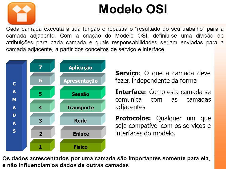 7Unidade 02 - 001 Fundamentos de Redes Modelo OSI Aplicação Apresentação Sessão Transporte Rede Enlace Físico 7 6 5 4 3 2 1 CAMADASCAMADAS Serviço: O