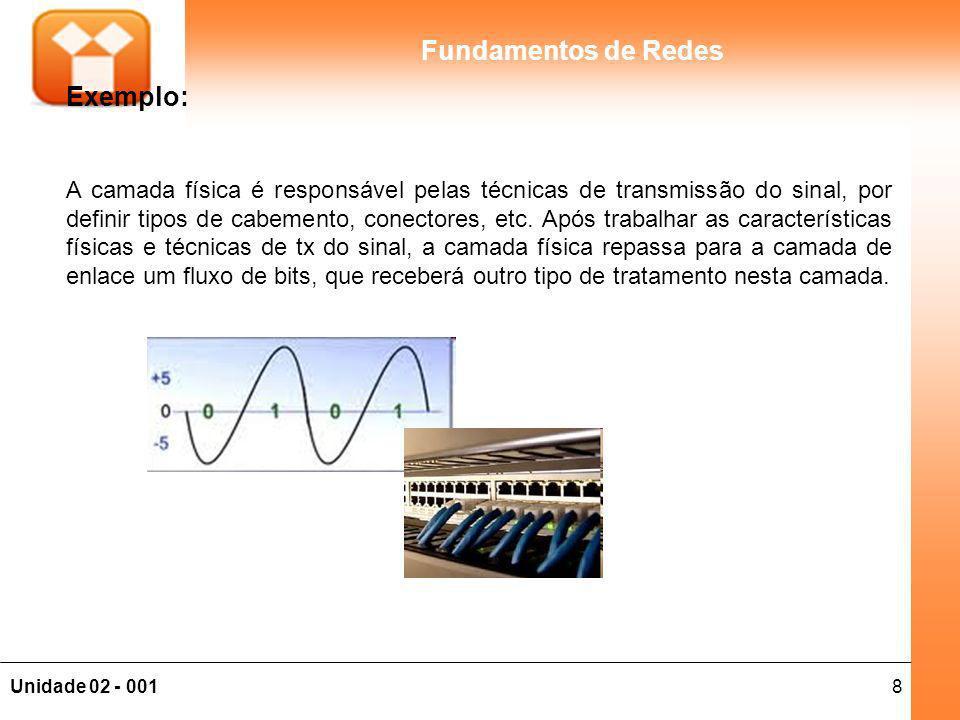 8Unidade 02 - 001 Fundamentos de Redes Exemplo: A camada física é responsável pelas técnicas de transmissão do sinal, por definir tipos de cabemento,