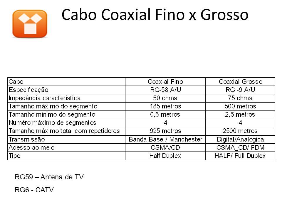 Cabo Coaxial Fino x Grosso RG59 – Antena de TV RG6 - CATV