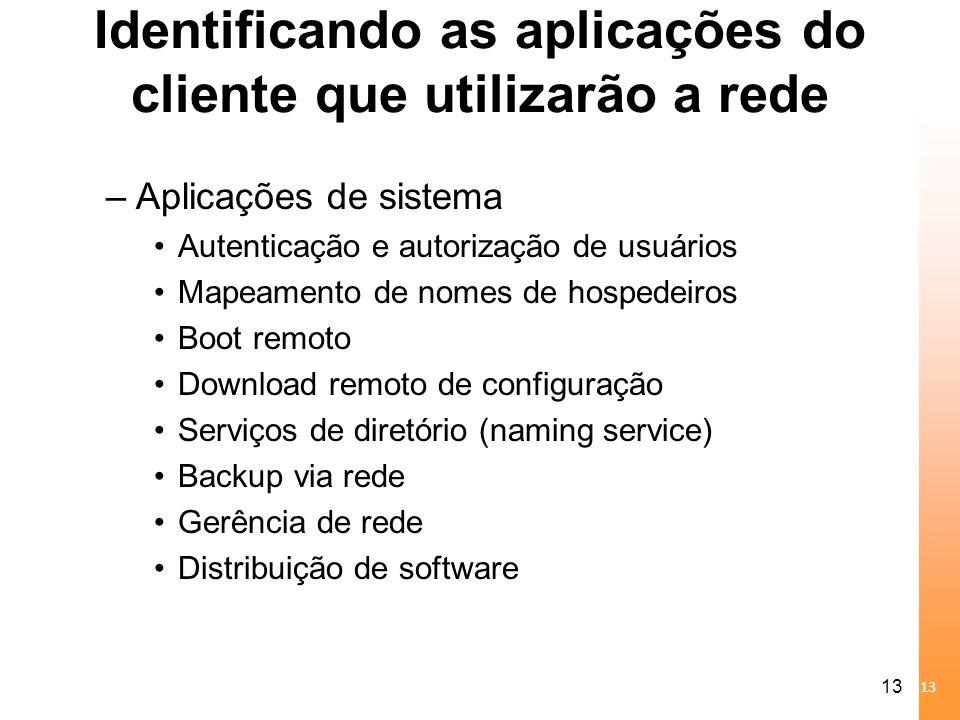 13 Identificando as aplicações do cliente que utilizarão a rede –Aplicações de sistema Autenticação e autorização de usuários Mapeamento de nomes de h