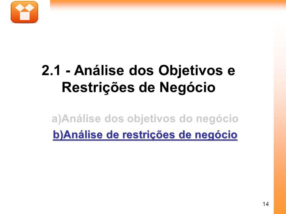 14 2.1 - Análise dos Objetivos e Restrições de Negócio a)Análise dos objetivos do negócio b)Análise de restrições de negócio