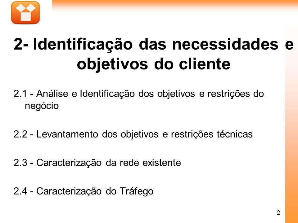 2 2- Identificação das necessidades e objetivos do cliente 2.1 - Análise e Identificação dos objetivos e restrições do negócio 2.2 - Levantamento dos