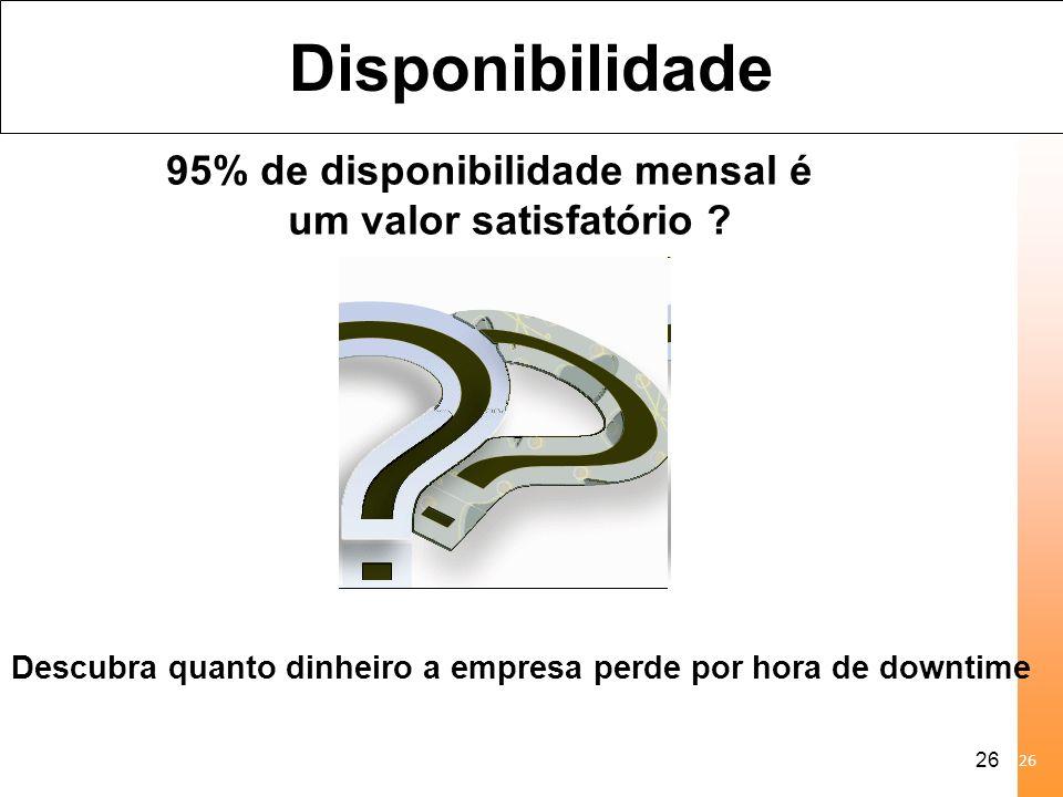 26 Disponibilidade 95% de disponibilidade mensal é um valor satisfatório ? 25/4/201426 Descubra quanto dinheiro a empresa perde por hora de downtime