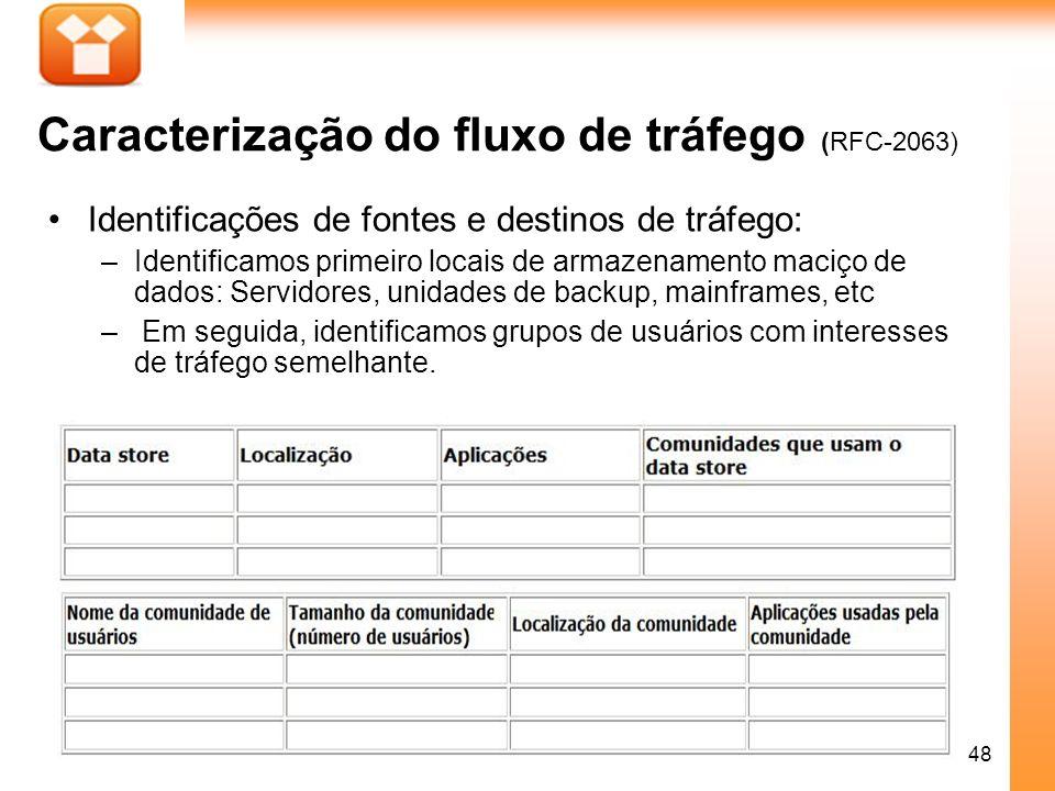 48 Caracterização do fluxo de tráfego (RFC-2063) Identificações de fontes e destinos de tráfego: –Identificamos primeiro locais de armazenamento maciç