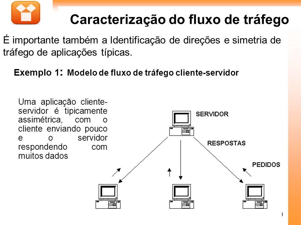 49 É importante também a Identificação de direções e simetria de tráfego de aplicações típicas. Caracterização do fluxo de tráfego Exemplo 1 : Modelo